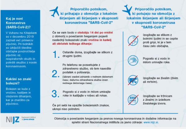 Aktualne informacije o ukrepih za blažitev vpliva in širitve koronavirusa